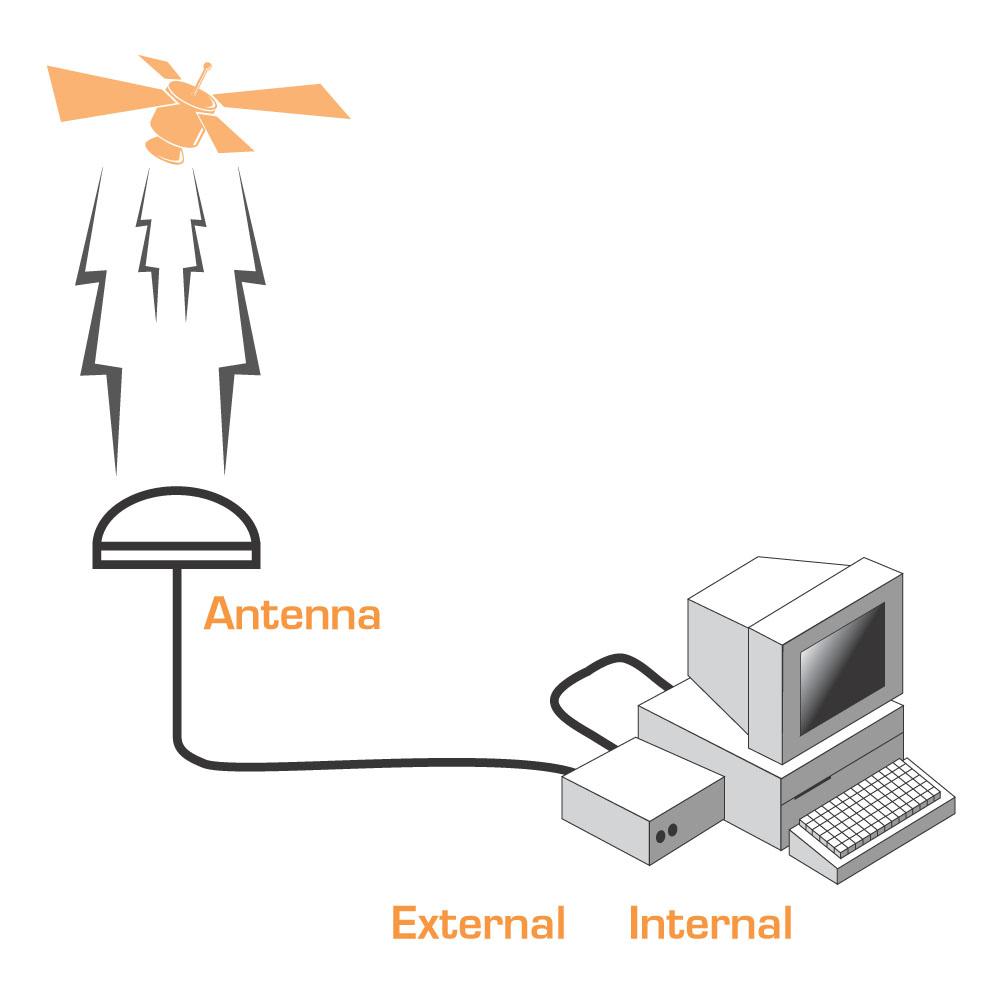 timeserver antenne
