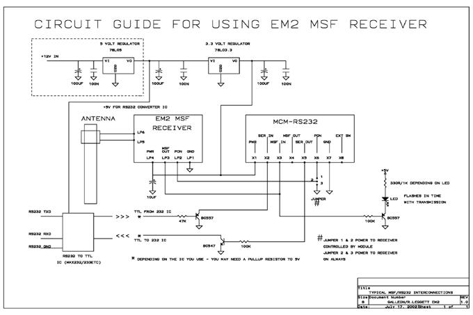 Schema voor de opbouw van een tijd receiver